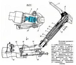 Рулевое управление МТЗ 100