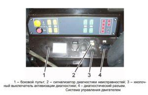 электронная система управления дизелем трактора