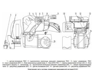 электроная система управления гидравликой трактора мтз