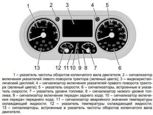 формованная панель управления трактором мтз