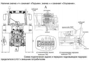 гидравлика трактора мтз