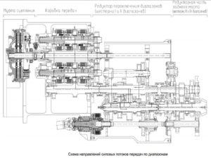 трансмиссия мтз 3522