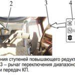 Органы управления кп трактора мтз