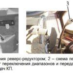 органы управления кпп мтз 952