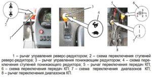 управление кпп мтз 952.6
