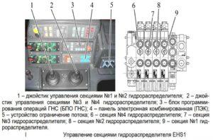 интегральный блок гнс мтз 3522