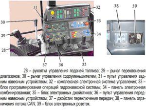 боковая панель управления трактора мтз