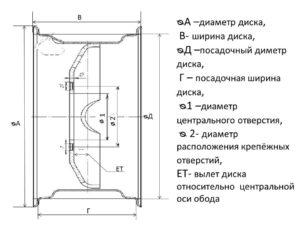 диск тракторного колеса