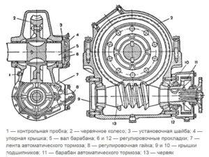 редуктор лебёдки ЗИЛ 131