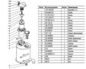 бак гидросистемы рулевого управления мтз 1221