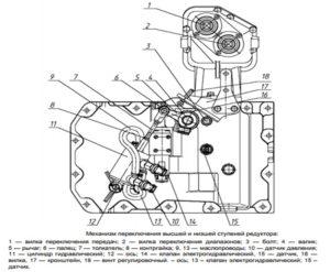 Механизм переключения ступеней КПП мтз 1221