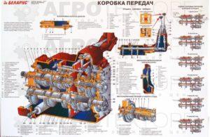 плакат кпп мтз 1221