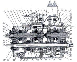 Схема коробки передач 24F+12R МТЗ 1221
