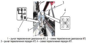 схема переключения коробки передач мтз 1221