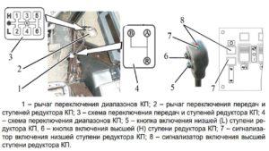 схема переключения кпп мтз 1221