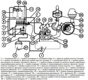схема системы питания мтз 1221