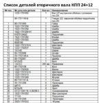 Список деталей вторичного вала КПП 24+12 мтз 1221