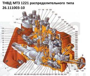 топливный насос мтз1221 распределительного типа