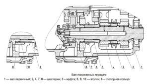 вал пониженных передач коробки мтз 1221