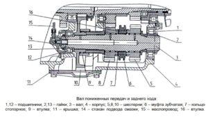 вал пониженных передач кпп мтз 1221