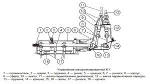механизм управления кпп мтз 1221