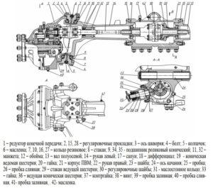 устройство пвм мтз 1221