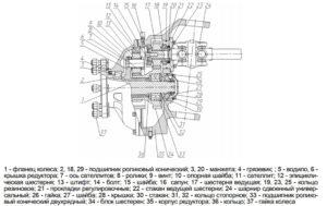 колёсный редуктор пвм мтз 1221