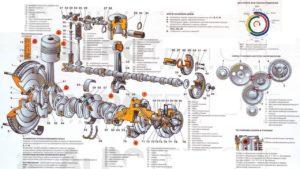 кривошипно-шатунный механизм двигателя мтз 1221