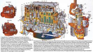 двигатель мтз 1221