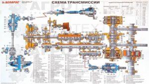 схема трансмиссии мтз 1221