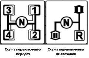 схема управления коробки передач мтз 311