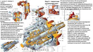 схема ленточного вом мтз 1221