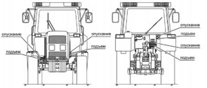 Гидросистема МТЗ