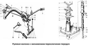 Органы управления мотоблоком Беларус