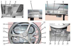 Органы управления тракторо МТЗ