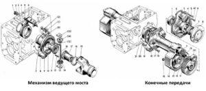 Трансмиссия мотоблока