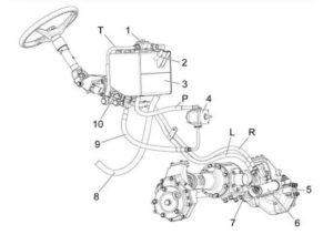 Рулевое трактора