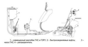 Гидравлика трактора Беларус 422