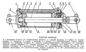 Цилиндр навески трактора Беларус