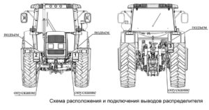 Гидросистема трактора Беларус 922