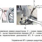 Управление КПП с реверс редуктором МТЗ 922
