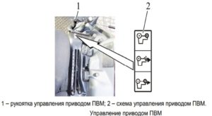 Управление передним мостом трактора Беларус 922