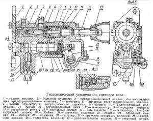 ГСВ МТЗ 80