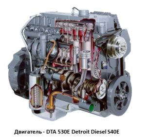 Двигатель Детройт Дизел