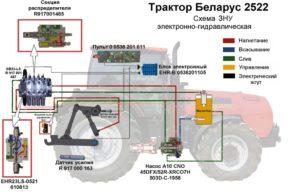 ГНС Беларус 2522