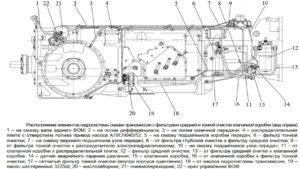 Гидравлика трансмиссии трактора Беларус 2522