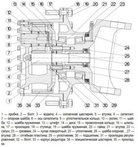 Колёсный редуктор ПВМ Беларуса 2522