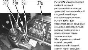 Управление ГНС трактора Беларус МТЗ 2522