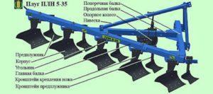 Плуг ПЛН 5-35