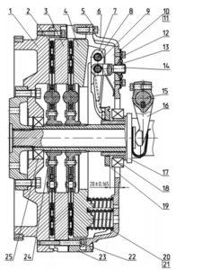 Двухдисковое сцепление трактора